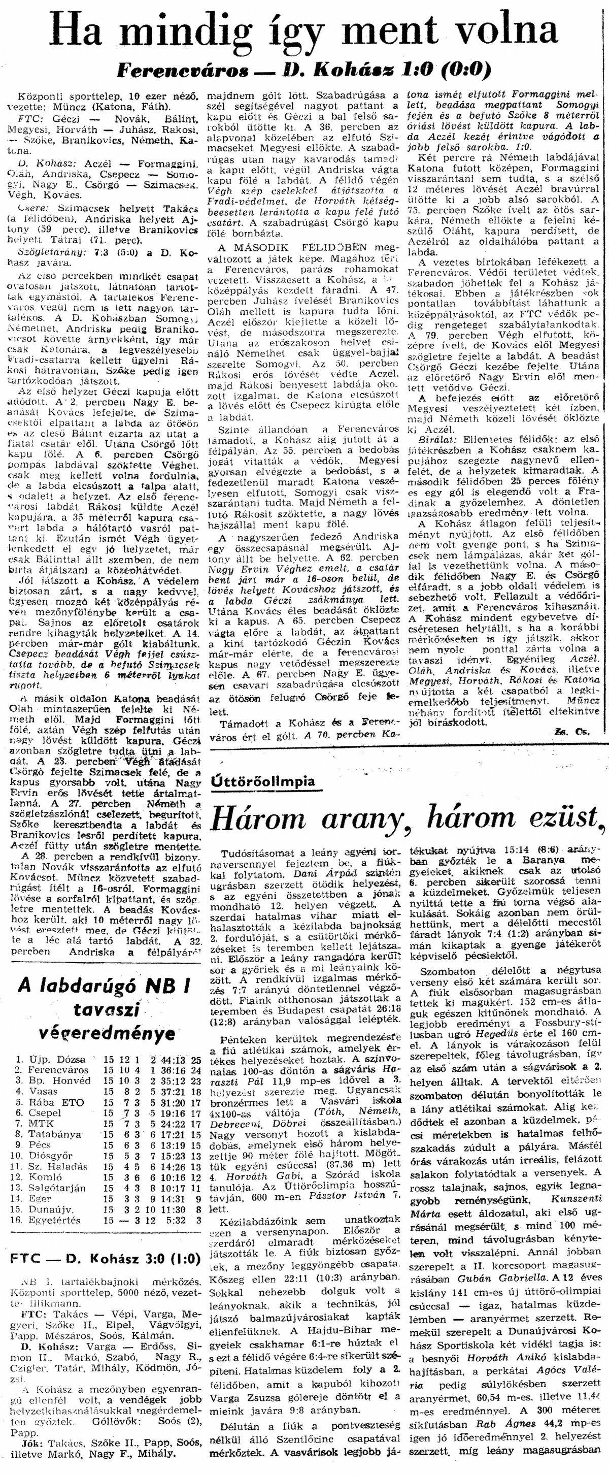 DunaujvarosiHirlap-19690701-19690629