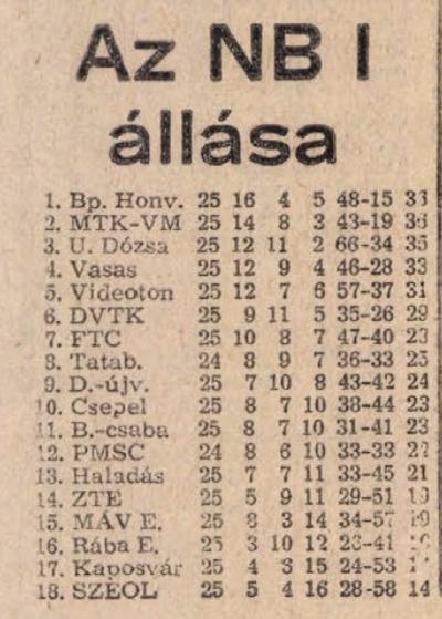 ns-19780309-01-19780308-01
