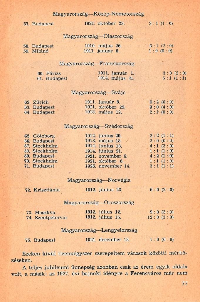 schlosser_fel-evszazad_1957_77_1128