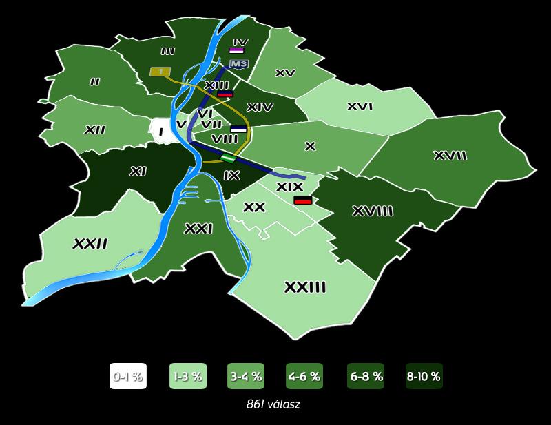 Budapest szurkolóinak eloszlása kerületenként (%)