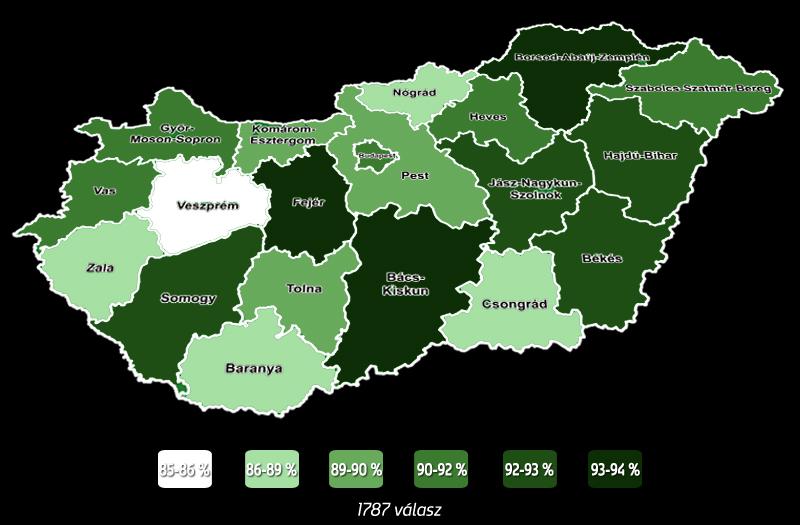 Magyarország férfi szurkolóinak eloszlása