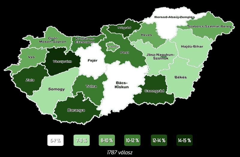Magyarország női szurkolóinak eloszlása