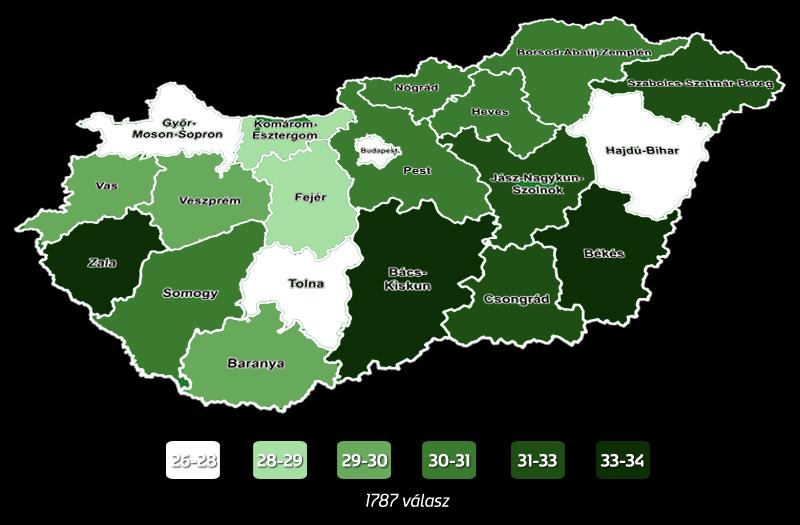 Magyarország megyéinek átlag életkora