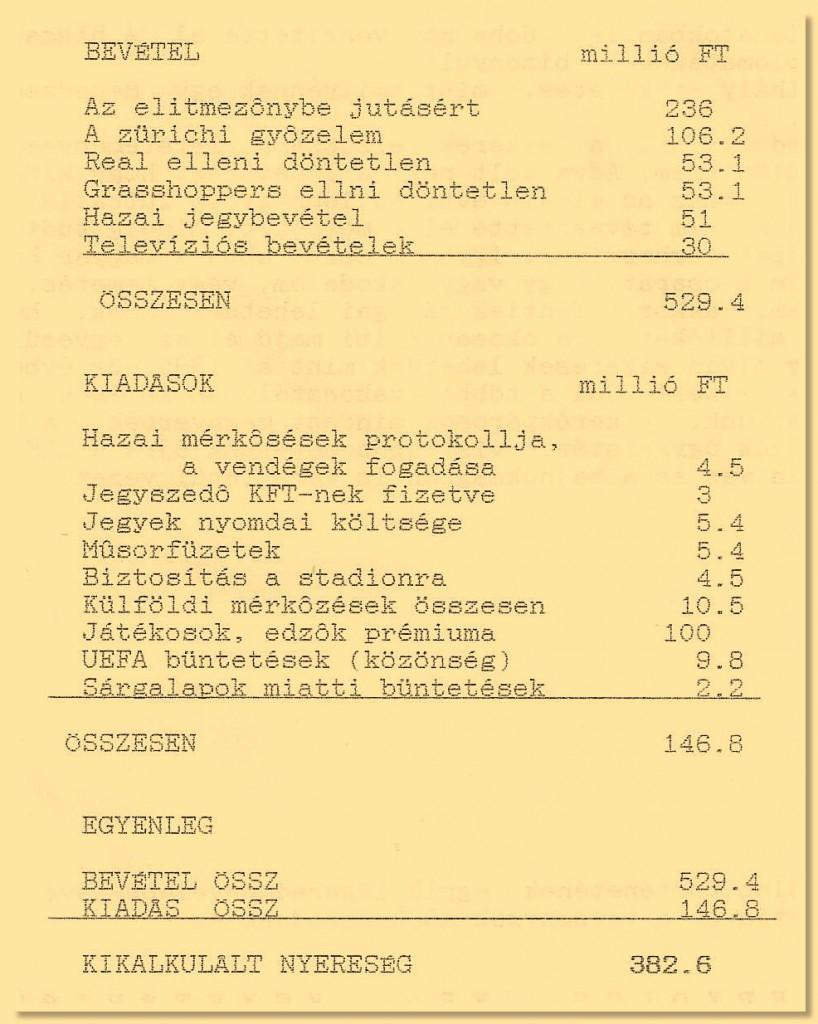 nagy-laszlo_naplo_1995_113_022