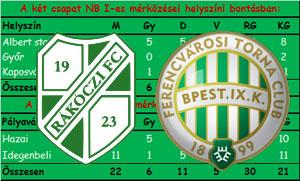 2013-kaposvar-ftc