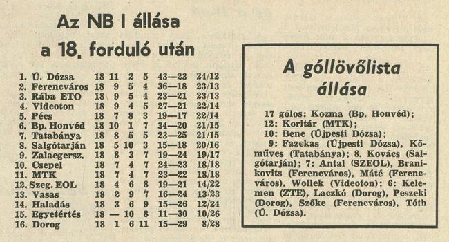 KS_19740312-0002-19740310