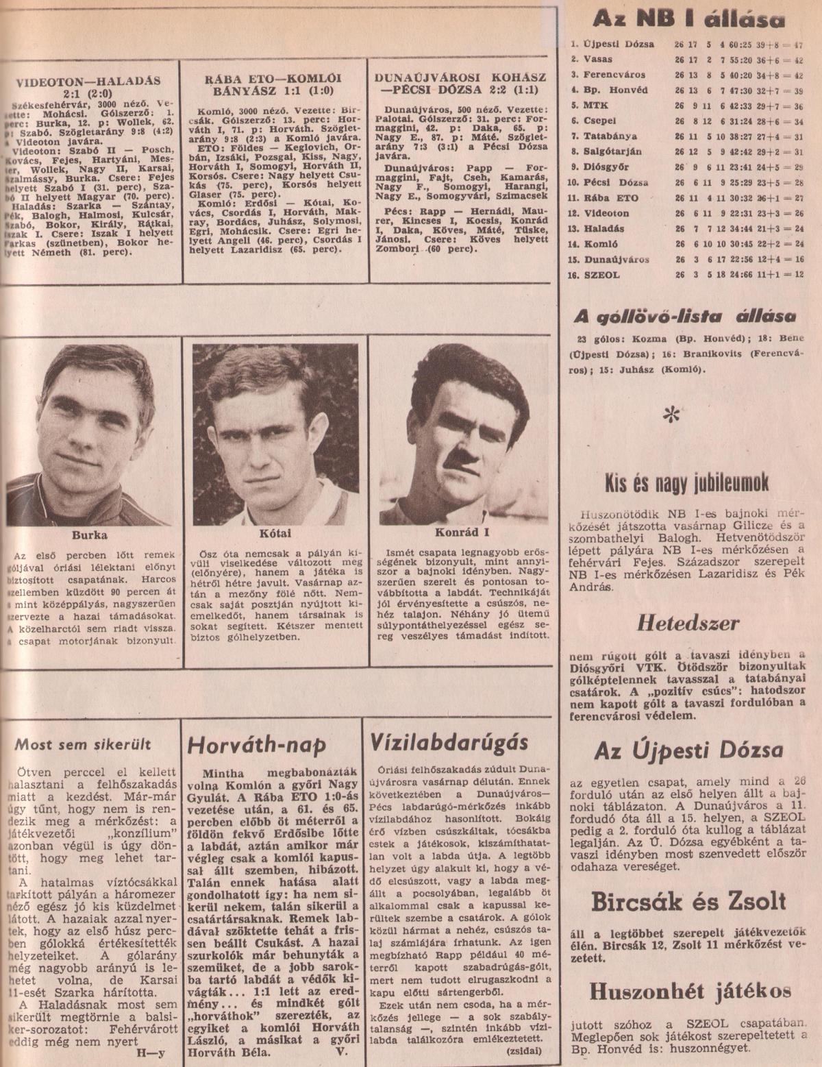 KS_pótlás_1971_I_ - 0015-19710529