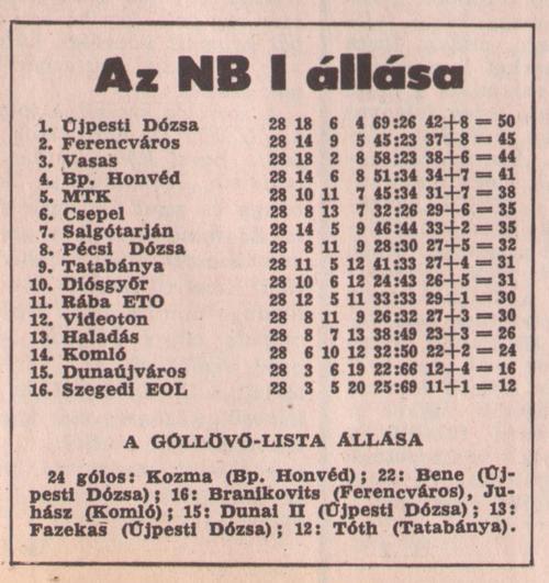 KS_pótlás_1971_I_ - 0018-19710613
