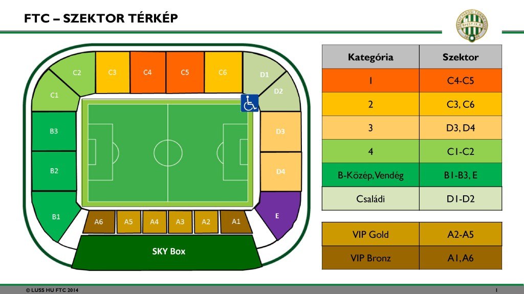 2014-15_Stadion szektorok