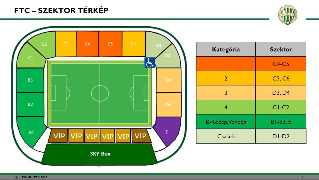2015-16_Stadion-szektorok