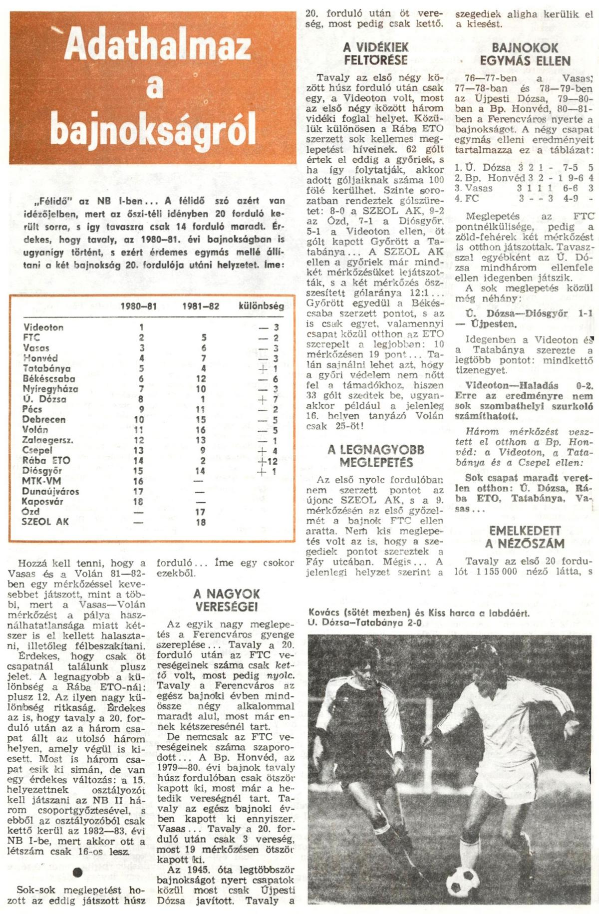 Labdarugas-1982-01-0030