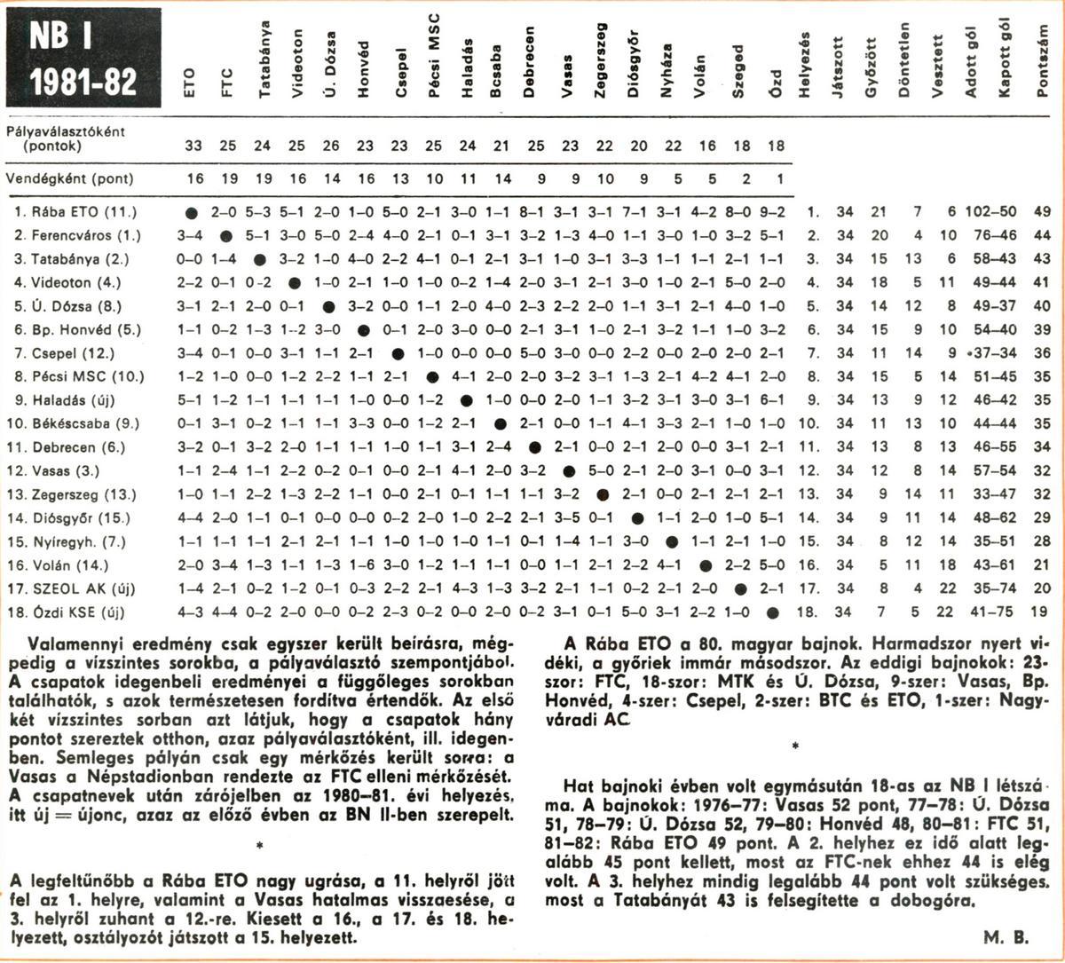 Labdarugas-1982-06-0019