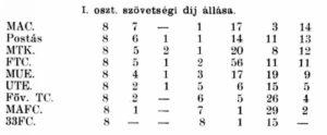ns-19050611-19050521-2