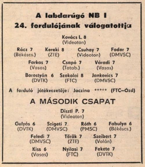 NS-19820315-07-19820313