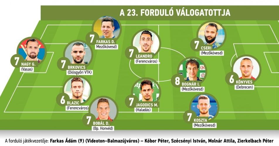 2018.III.17. Ferencváros – Puskás Akadémia  3-1  983b9b1415